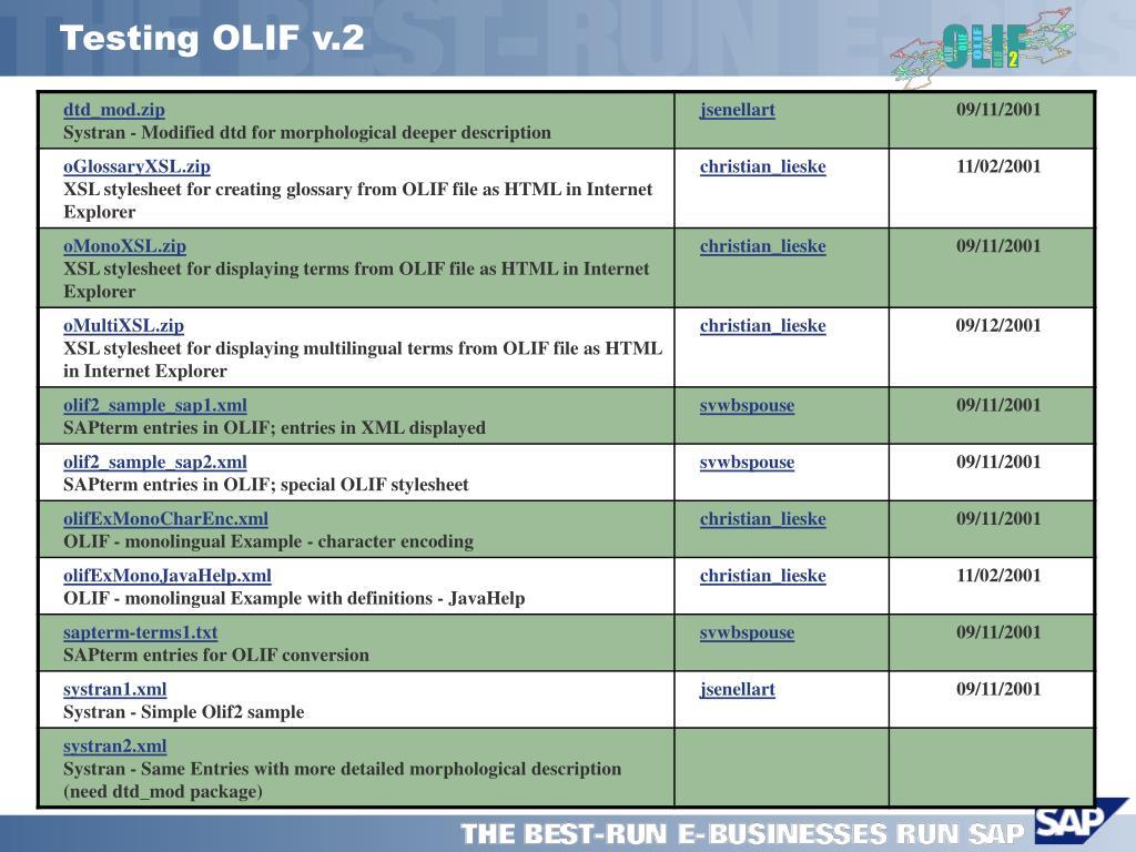Testing OLIF v.2