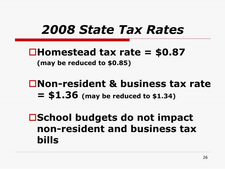 2008 State Tax Rates
