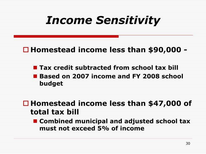 Income Sensitivity