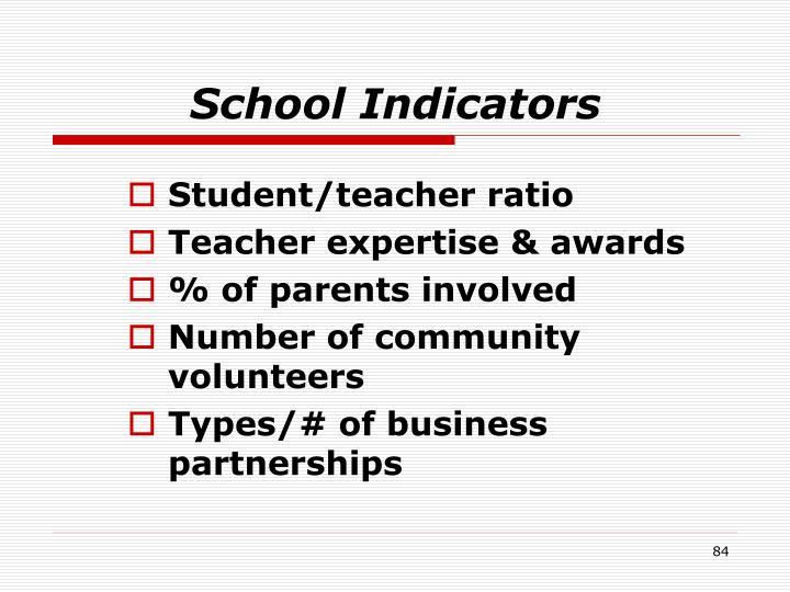 School Indicators