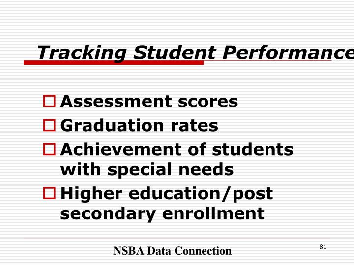 Tracking Student Performance