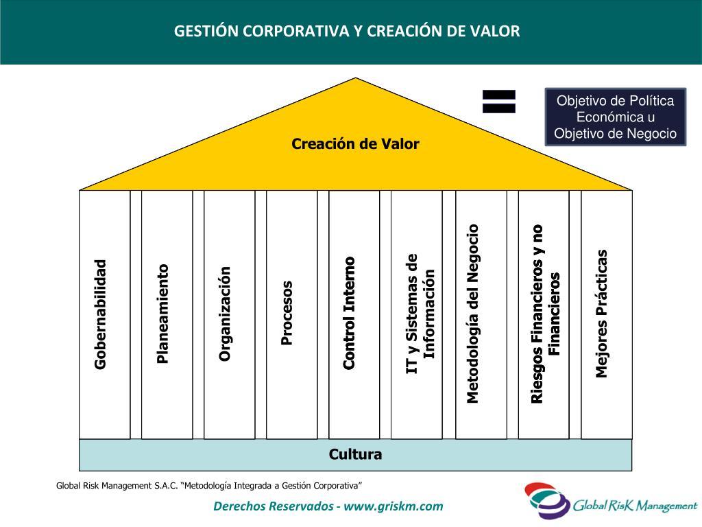 GESTIÓN CORPORATIVA Y CREACIÓN DE VALOR