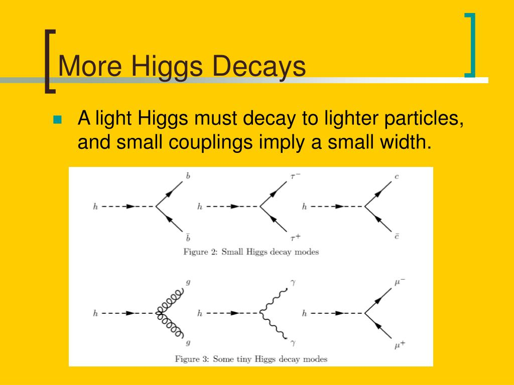 More Higgs Decays