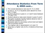 attendance statistics from term 2 2002 cont