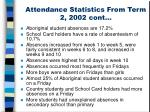 attendance statistics from term 2 2002 cont7