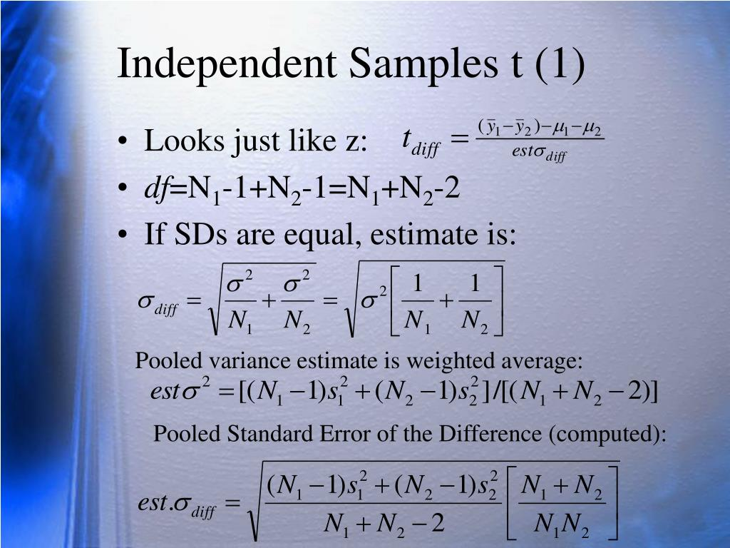 Independent Samples t (1)