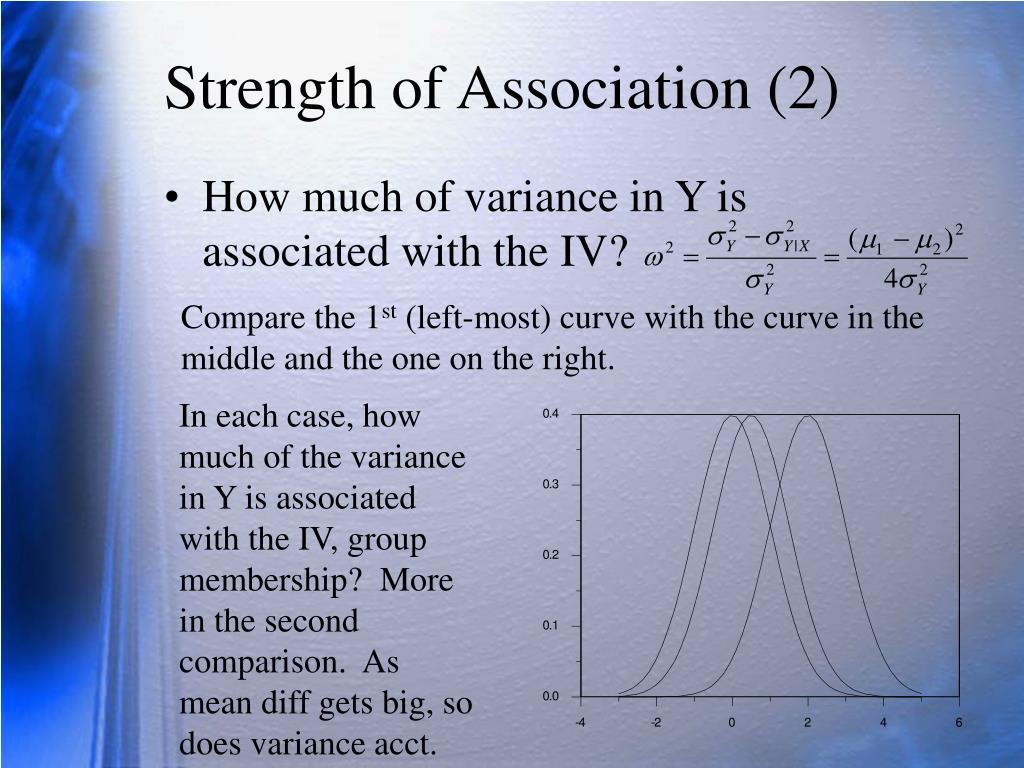Strength of Association (2)