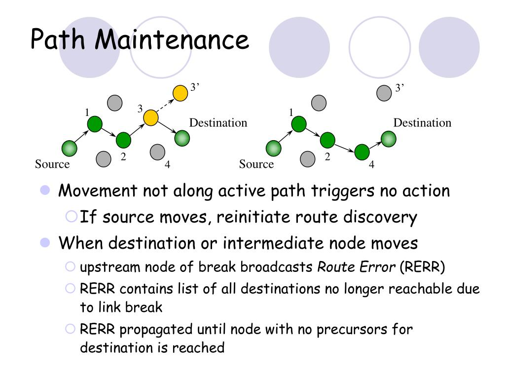 Path Maintenance