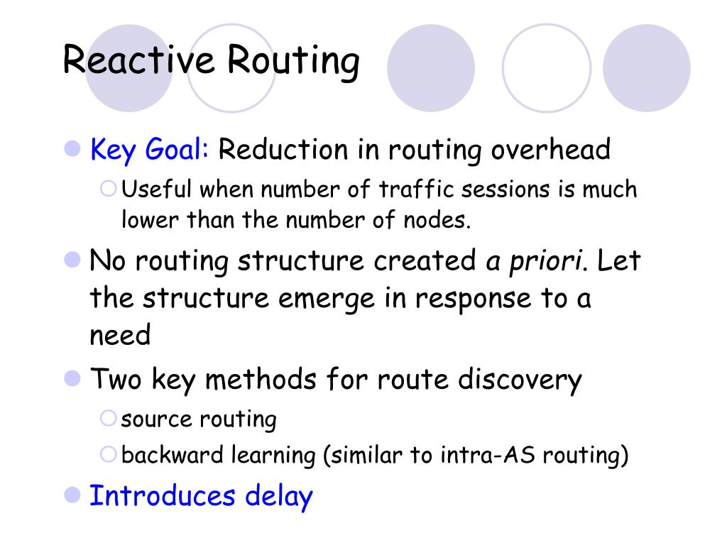 Reactive Routing