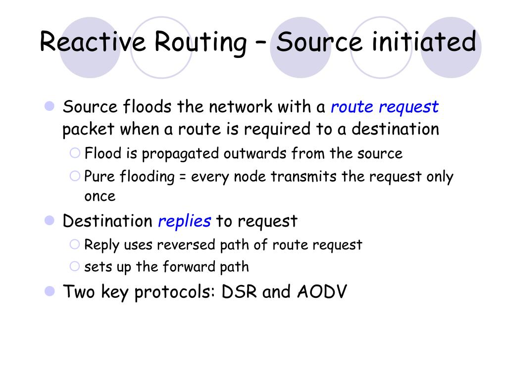 Reactive Routing – Source initiated