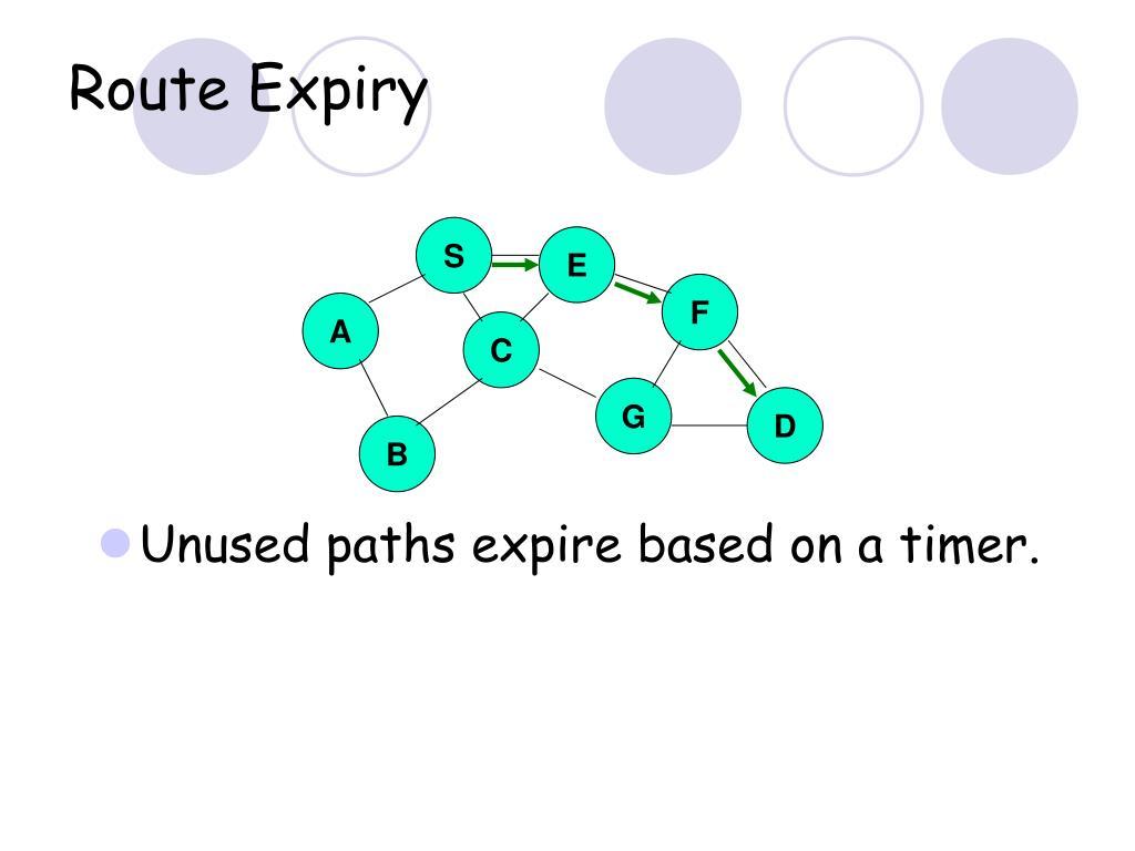 Route Expiry
