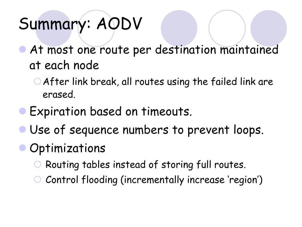 Summary: AODV