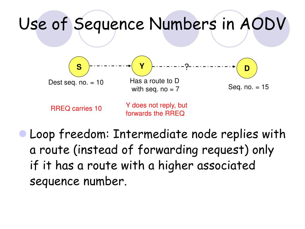 Use of Sequence Numbers in AODV