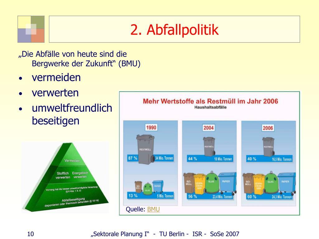 2. Abfallpolitik
