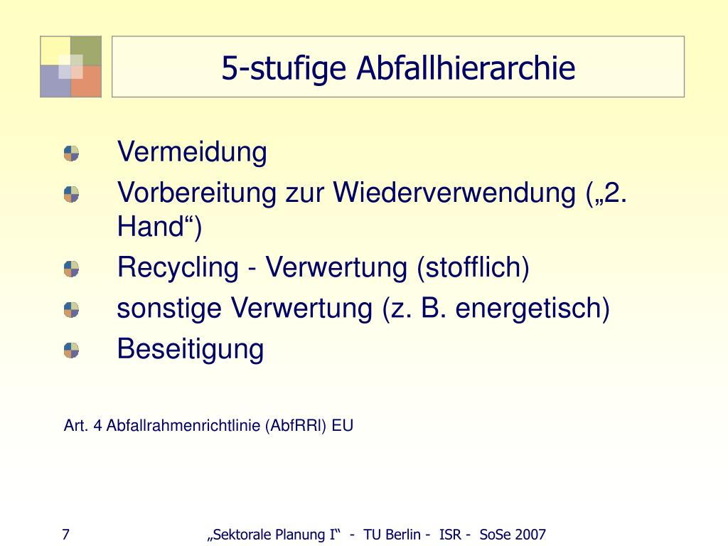 5-stufige Abfallhierarchie