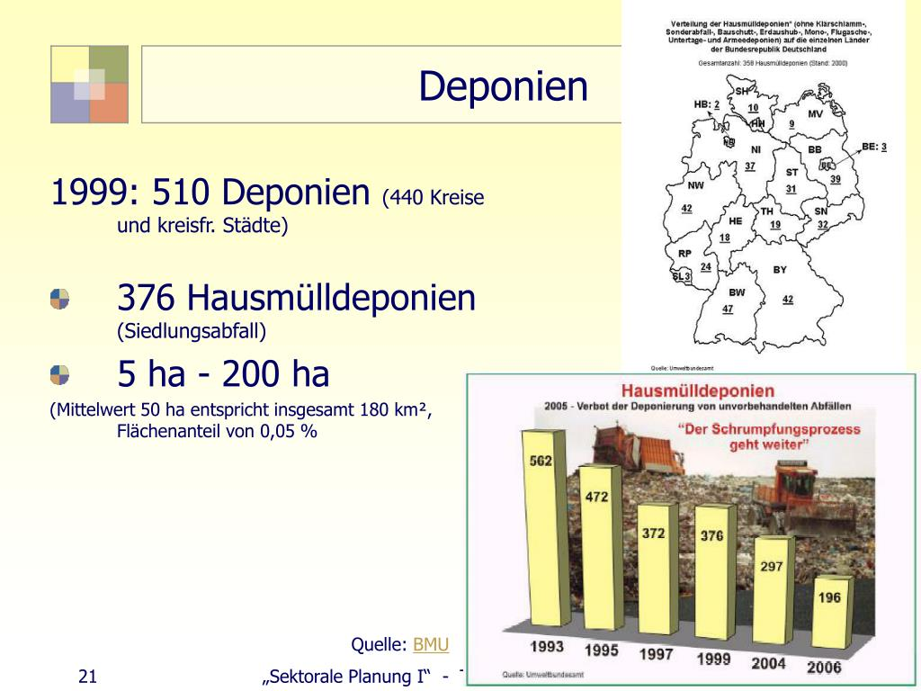 Deponien