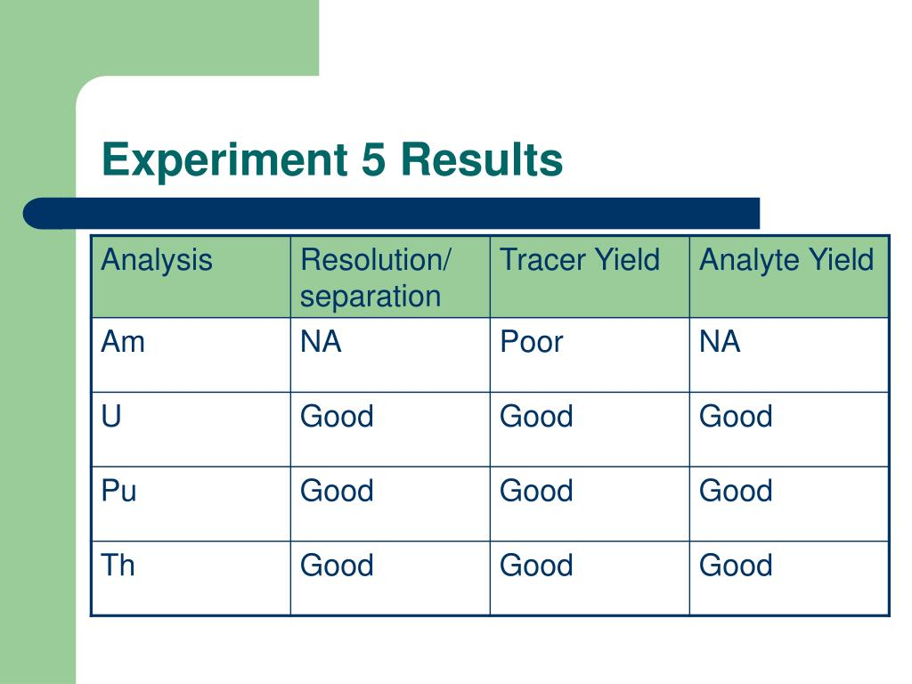 Experiment 5 Results