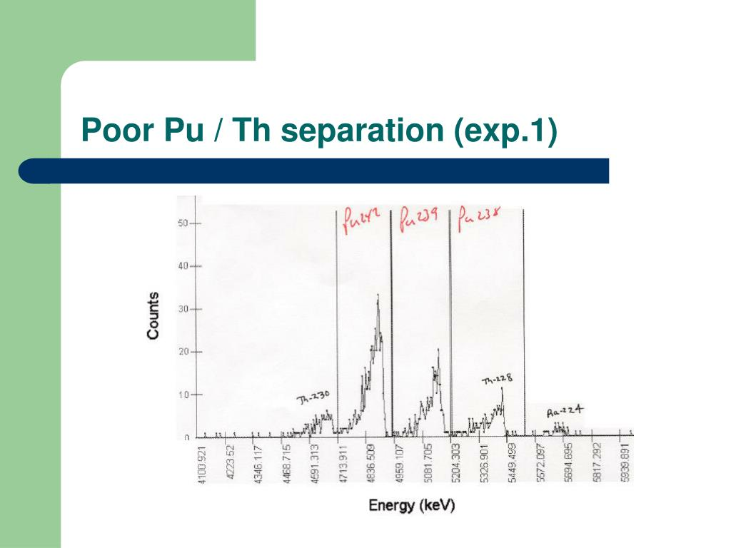 Poor Pu / Th separation (exp.1)