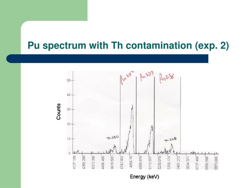 Pu spectrum with Th contamination (exp. 2)