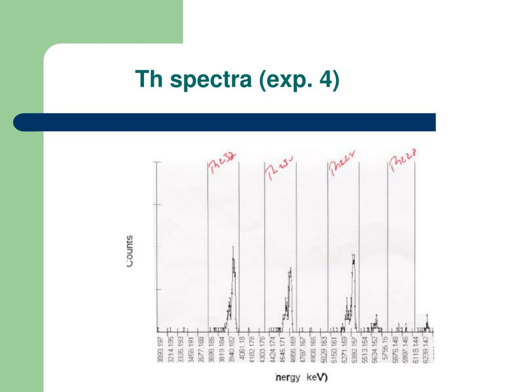 Th spectra (exp. 4)