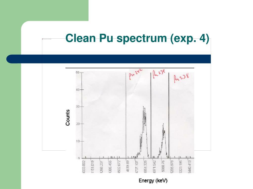 Clean Pu spectrum (exp. 4)