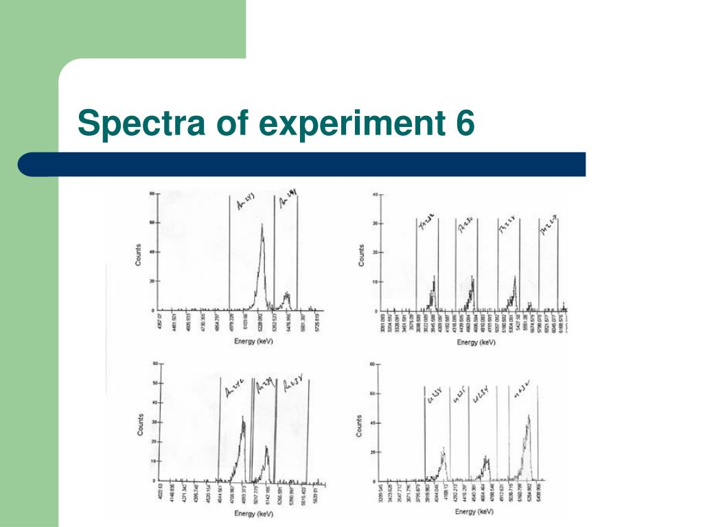 Spectra of experiment 6