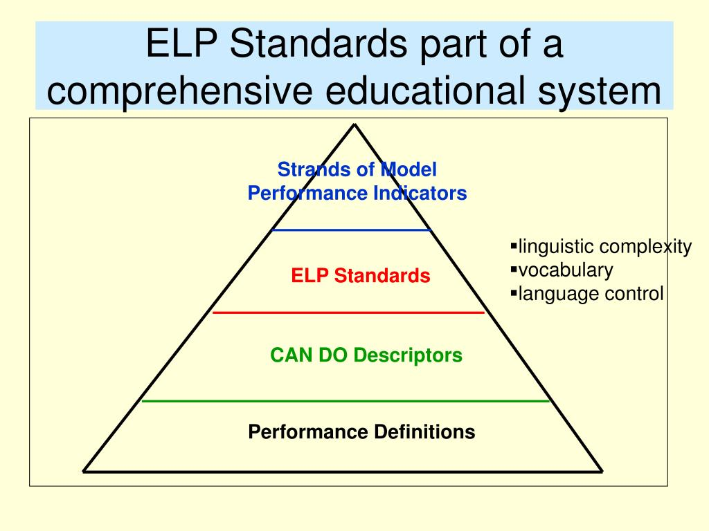 ELP Standards part of a comprehensive educational system