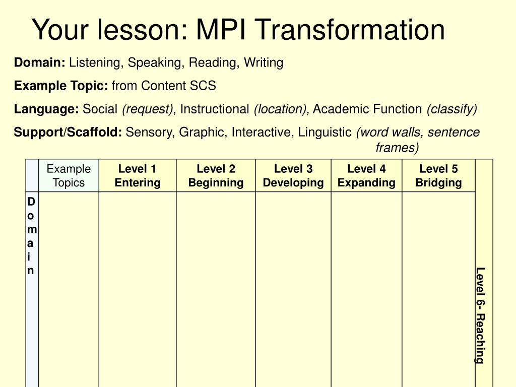 Your lesson: MPI Transformation