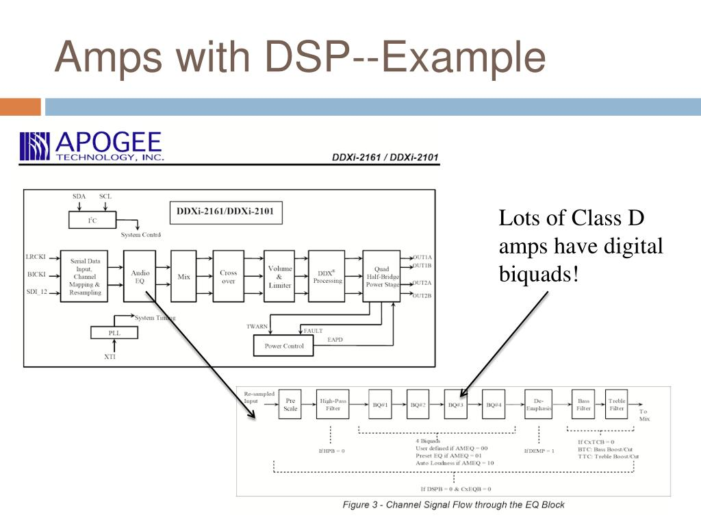 Amps with DSP--Example