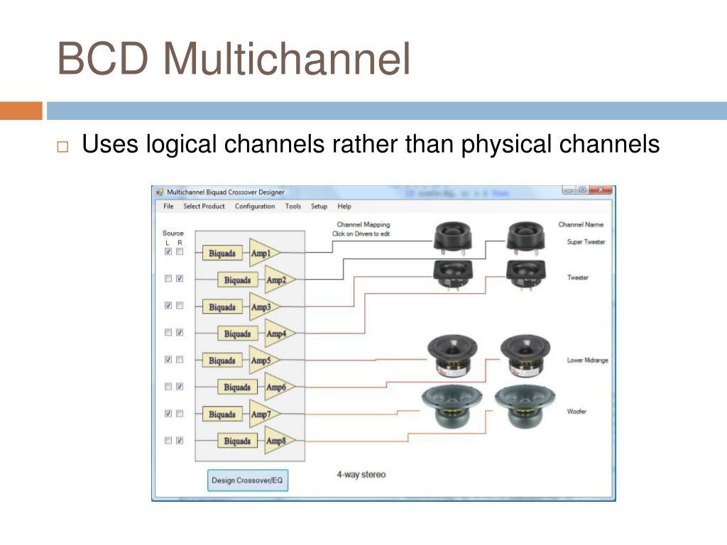 BCD Multichannel