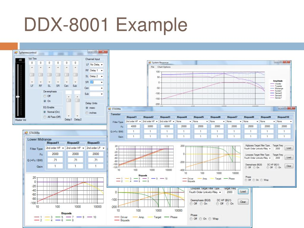 DDX-8001 Example