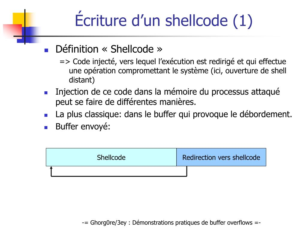 Shellcode