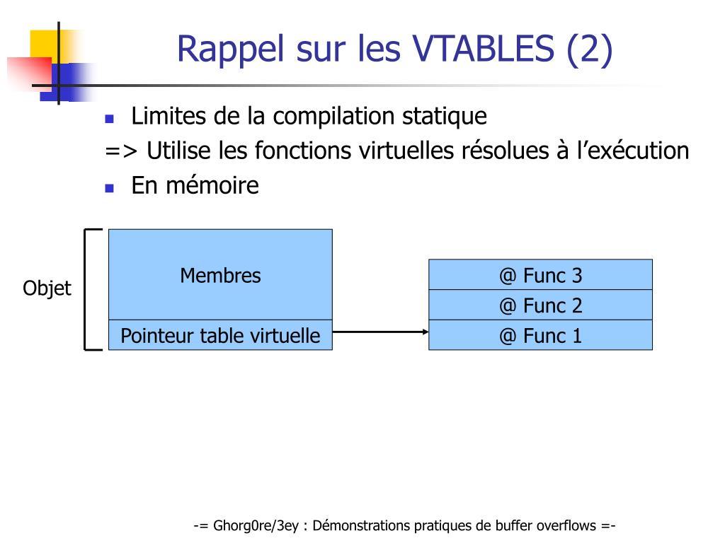 Rappel sur les VTABLES (2)