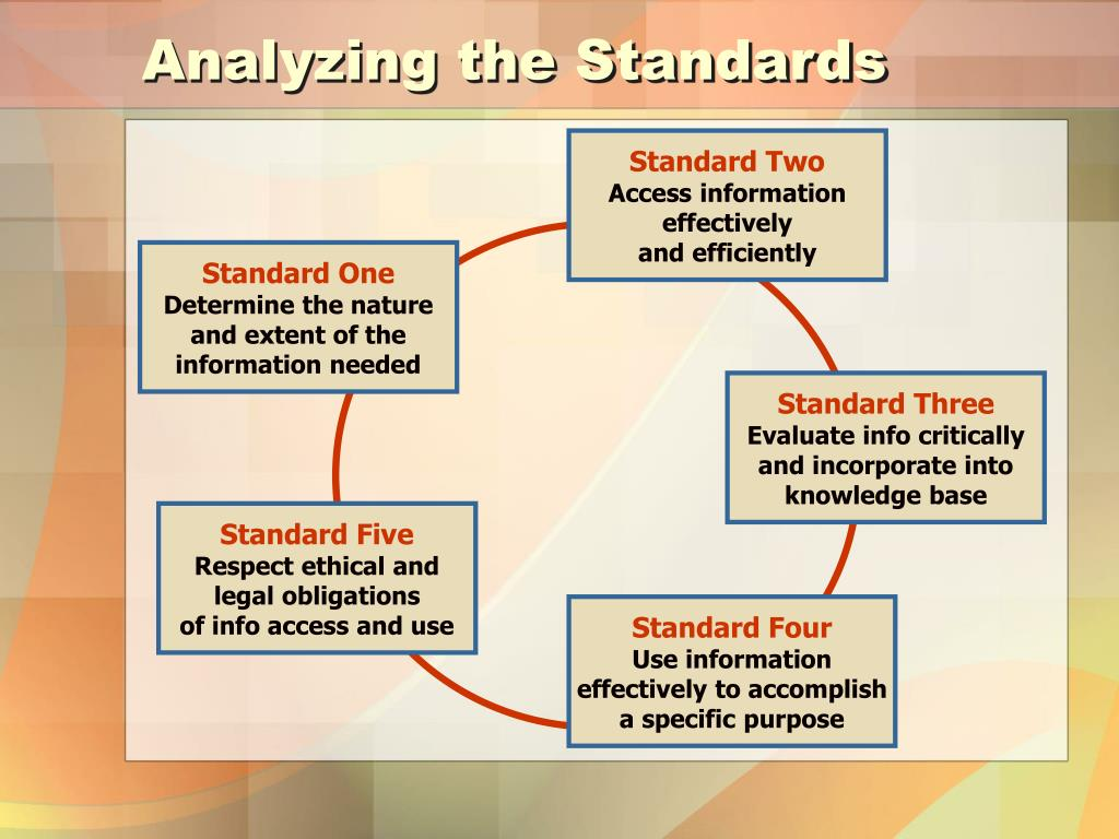 Analyzing the Standards