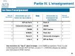 partie iv l enseignement32