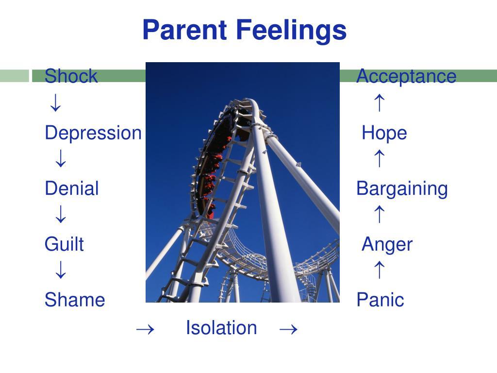 Parent Feelings