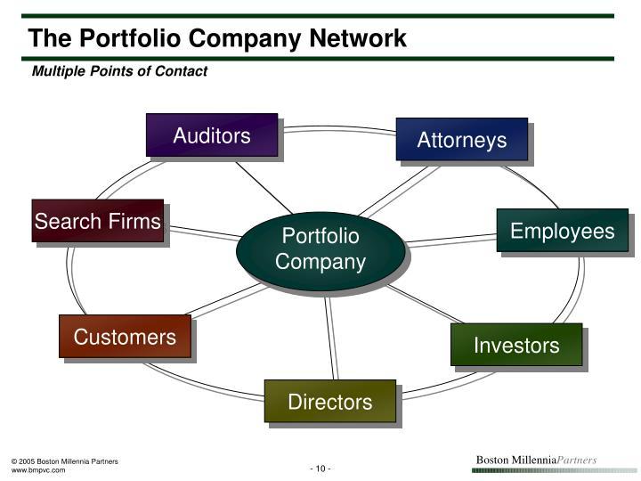 The Portfolio Company Network