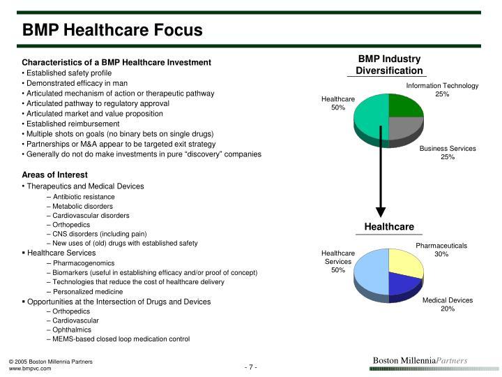 BMP Healthcare Focus