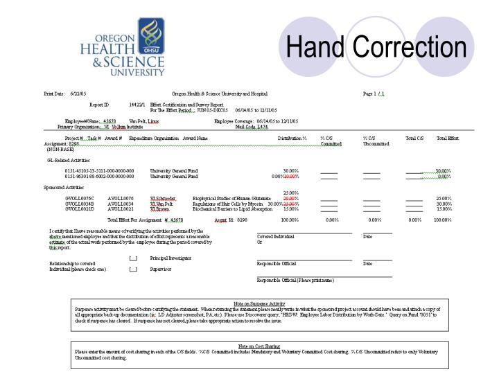 Hand Correction