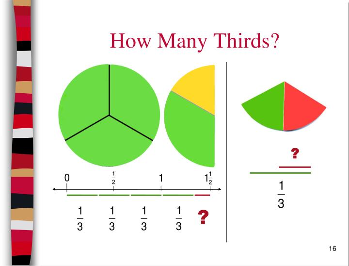 How Many Thirds?