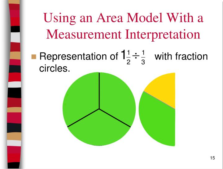 Using an Area Model With a Measurement Interpretation