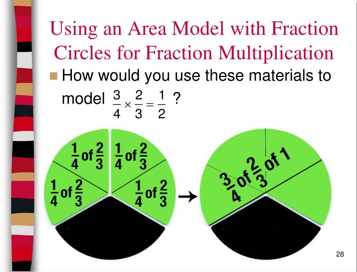Using an Area Model with Fraction Circles for Fraction Multiplication