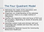 the four quadrant model