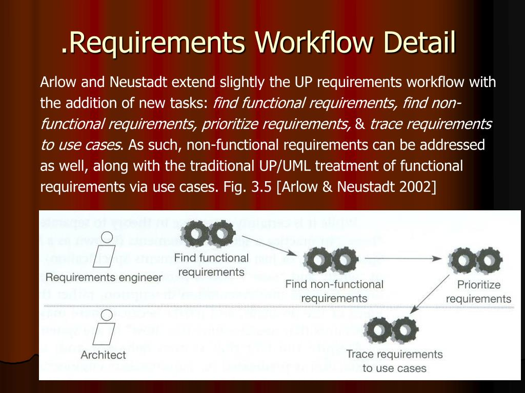 .Requirements Workflow Detail