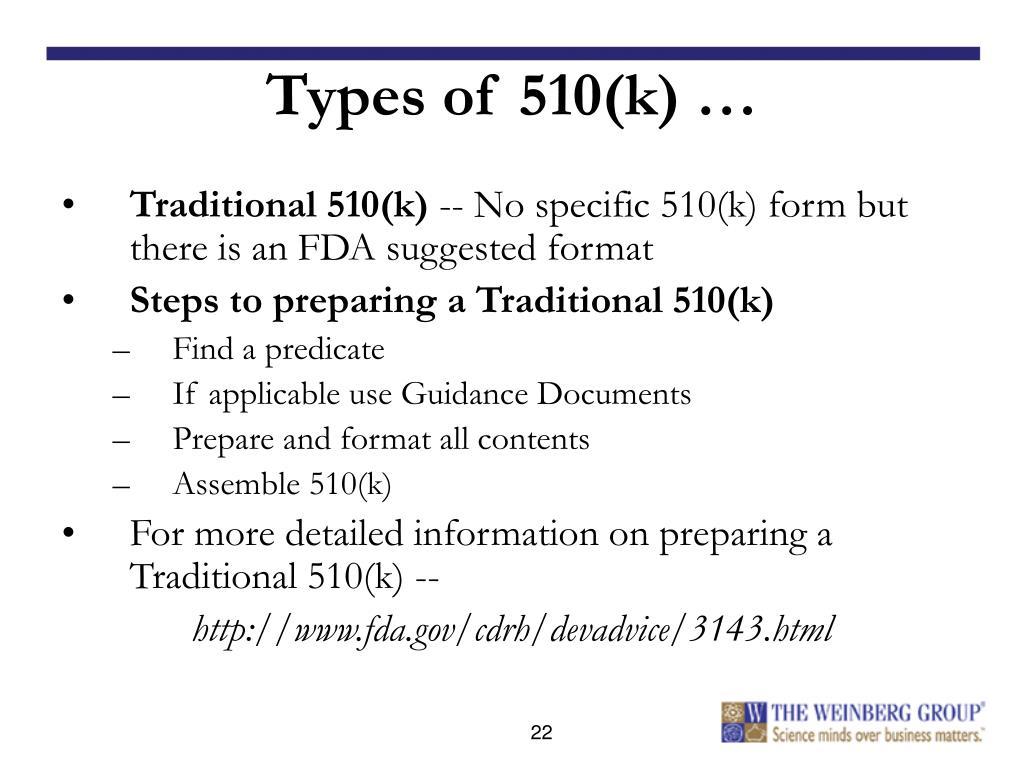Types of 510(k) …