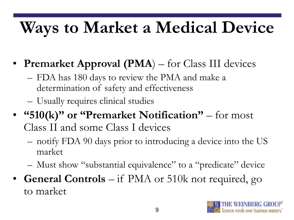 Ways to Market a Medical Device