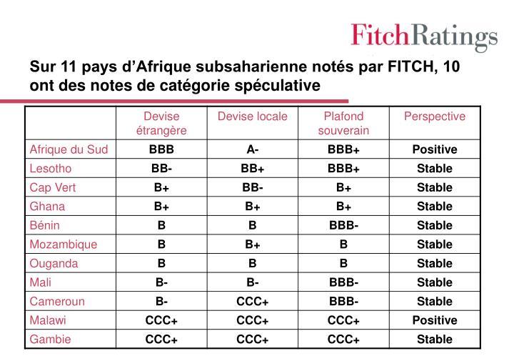 Sur 11 pays d afrique subsaharienne not s par fitch 10 ont des notes de cat gorie sp culative