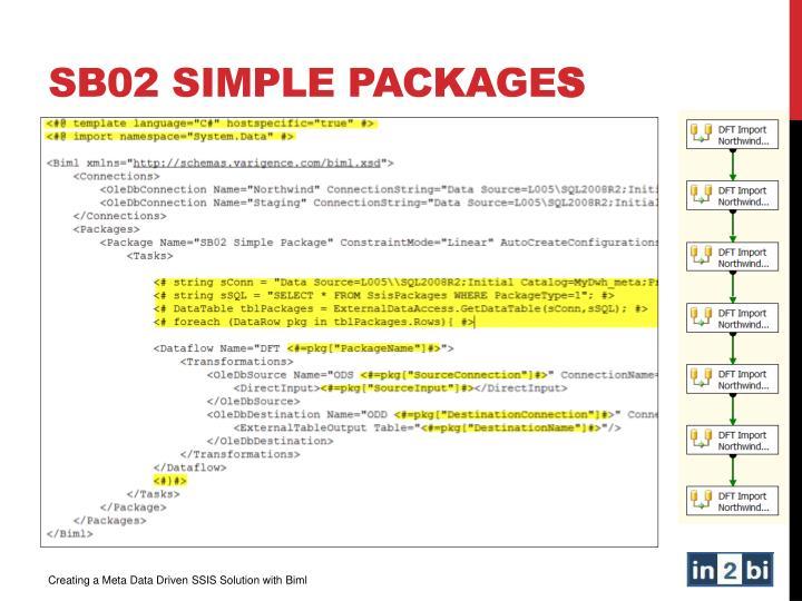 SB02 Simple package