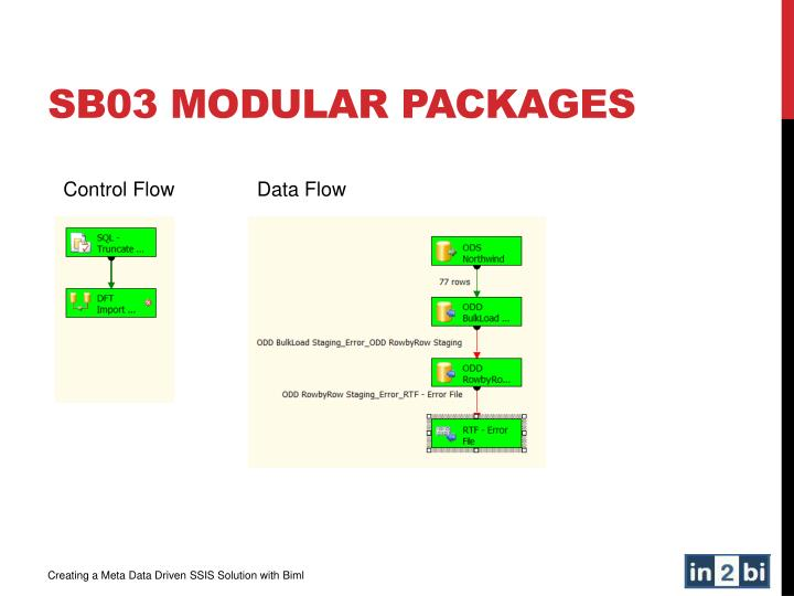 SB03 Modular Packages