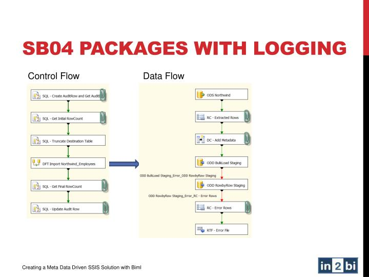 SB04 Packages with Logging